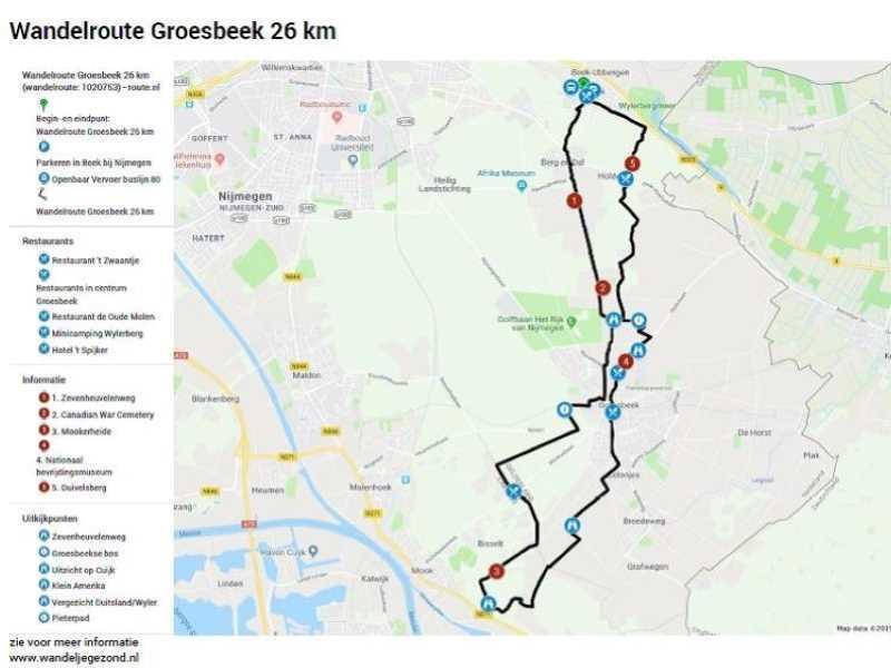 Wandelroute Groesbeek 26 km met legenda